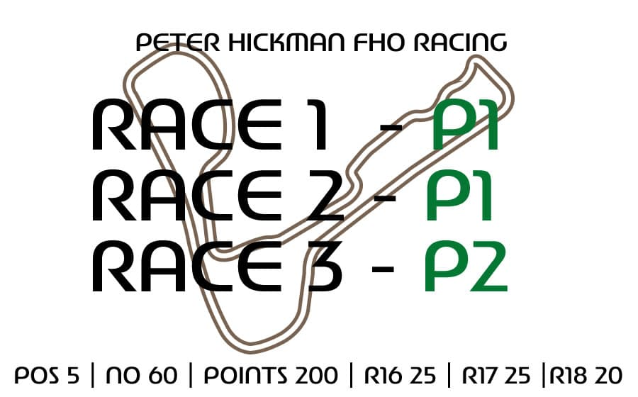 Peter Hickman Cadwell Park Race Results