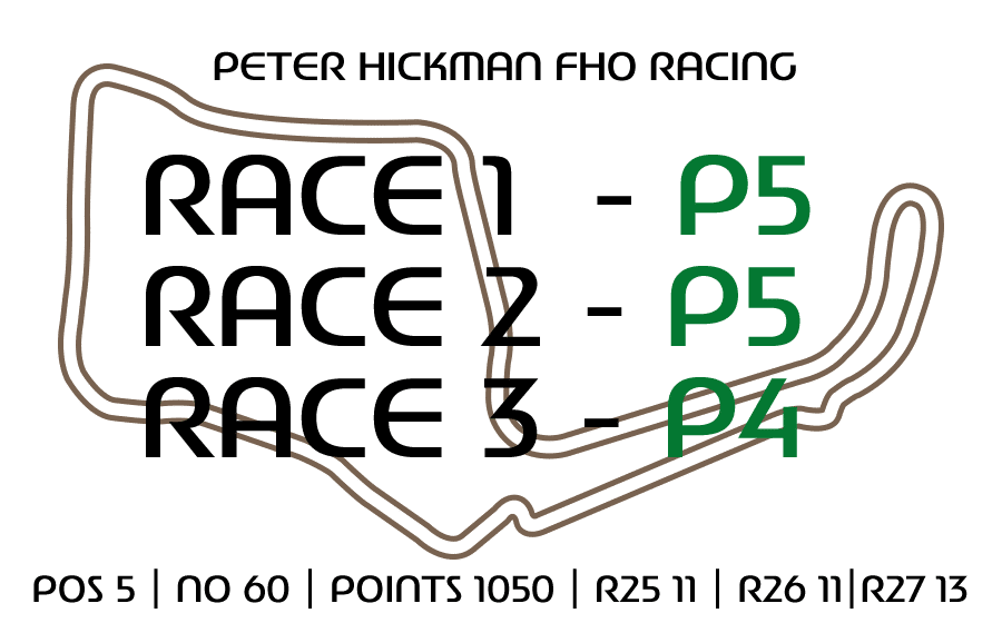 Peter Hickman - BSB 2021 Oulton Park Race Results
