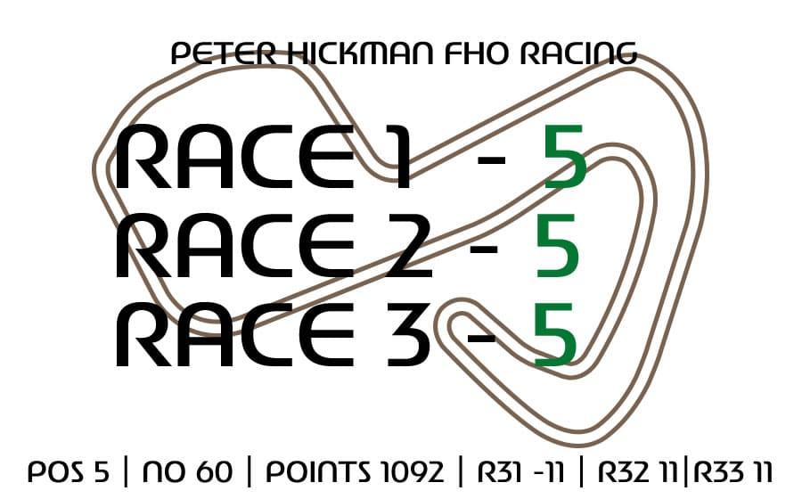Peter Hickman British Superbike 2021 Brands Hatch Race Results