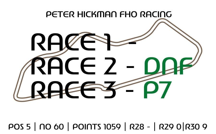 British Super Bikes 2021 Peter Hickman Donnington Park Race Results